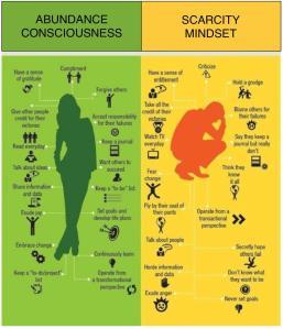 Think abundance in 2013!