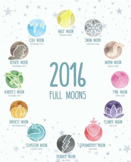 Full_Moons_2016